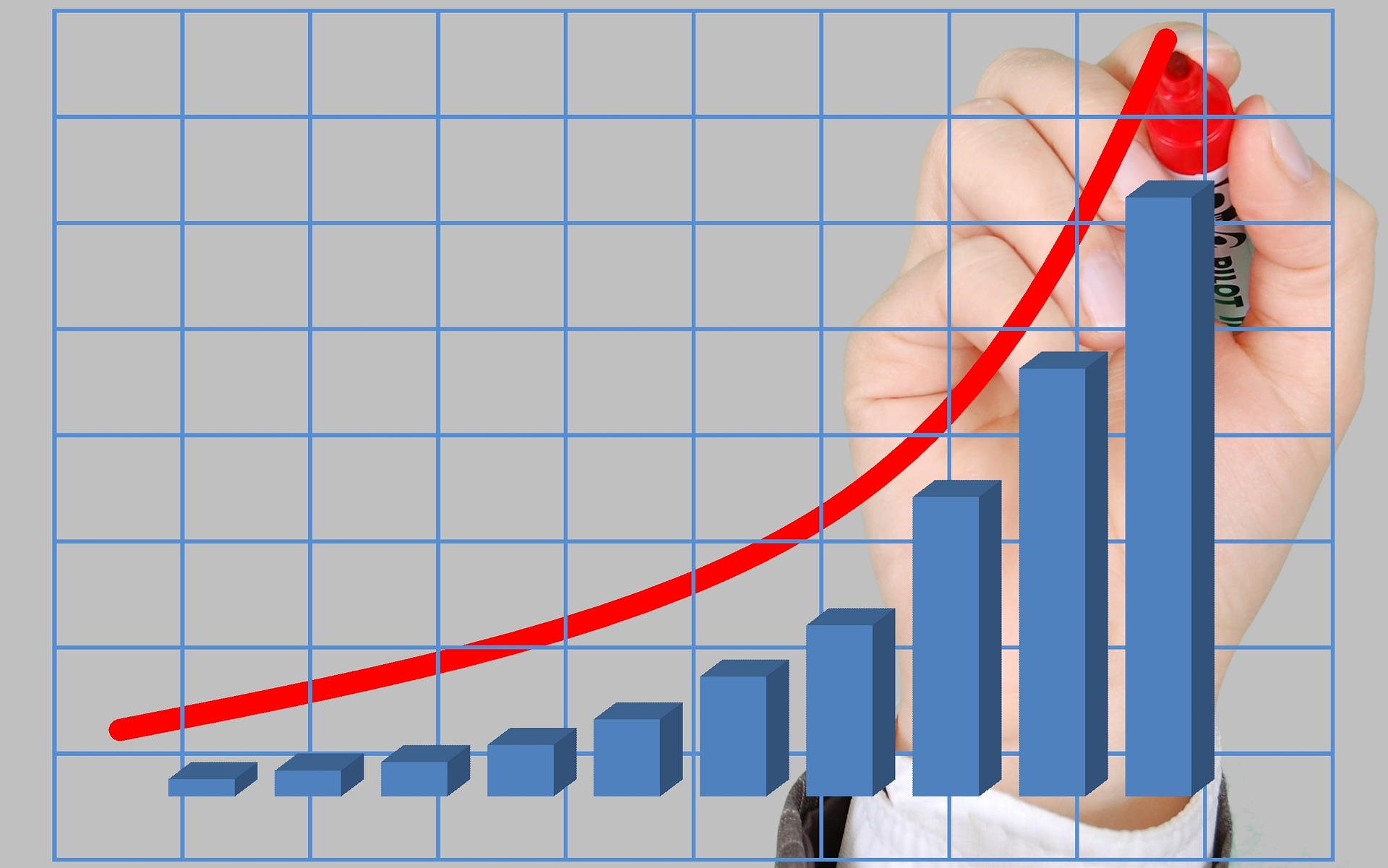Steps to Increasing Sales Revenue per Resource