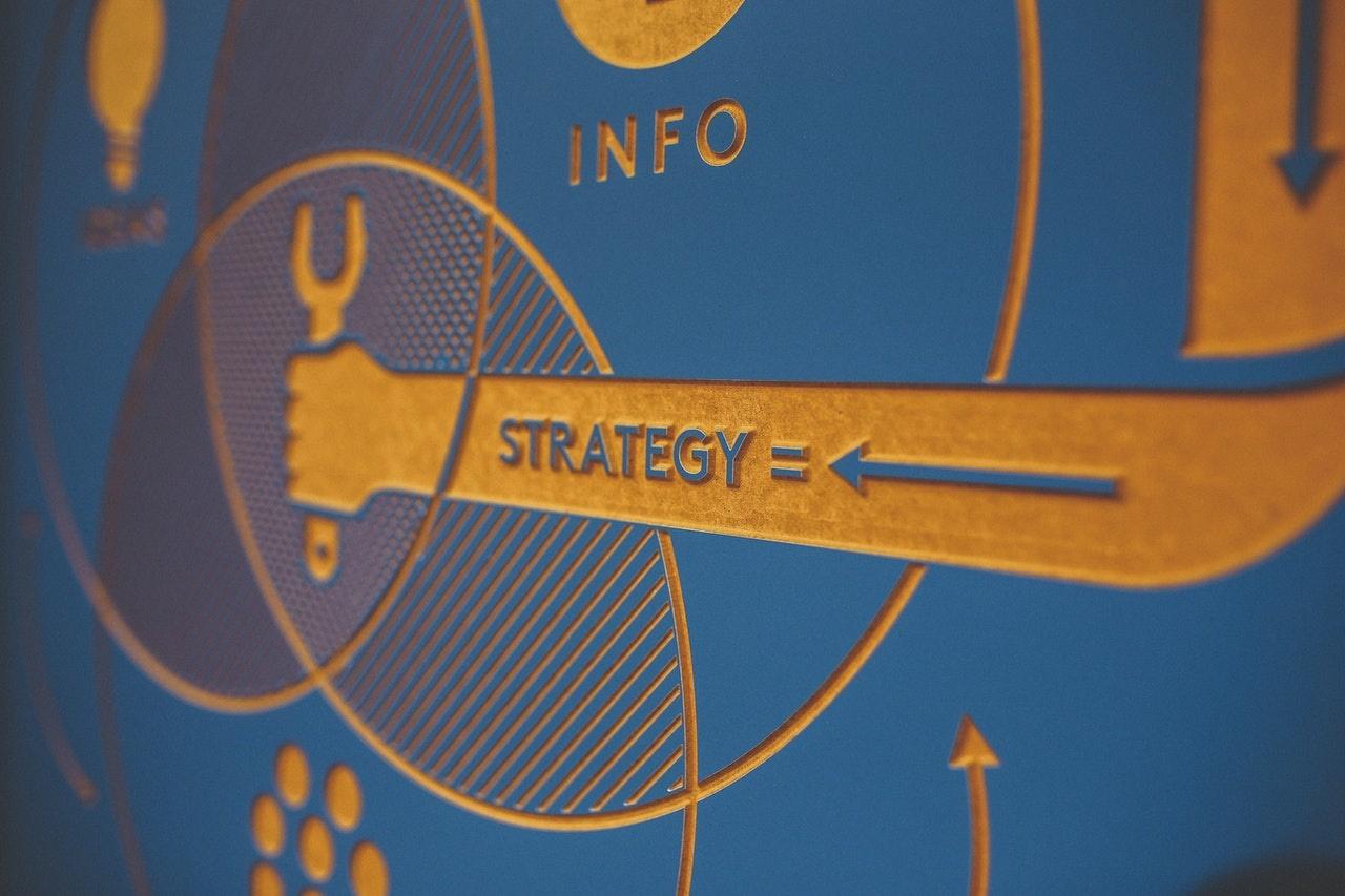 Building a World Class Marketing-Sales Team
